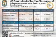ปฏิทินการรับนักเรียนโรงเรียนผดุงนารี ปีการศึกษา 2563